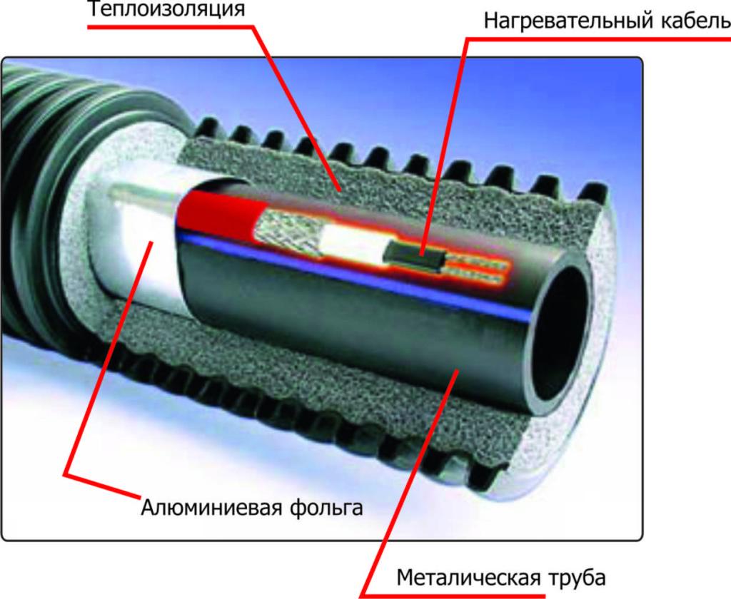 электрическая схема подключения теплорегулятора uth-100